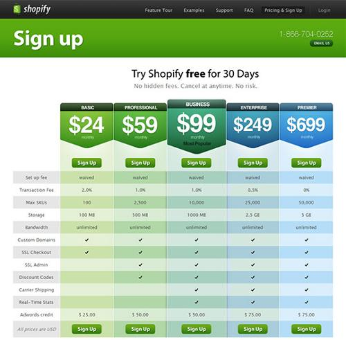 instantShift - Inspirational Pricing Page Designs