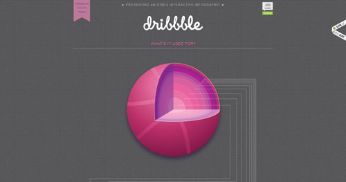 dribbble HTML5 and CSS 3 inspiration showcase site